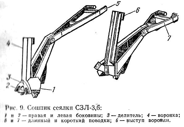 Сошник сеялки СЗЛ-3,6.