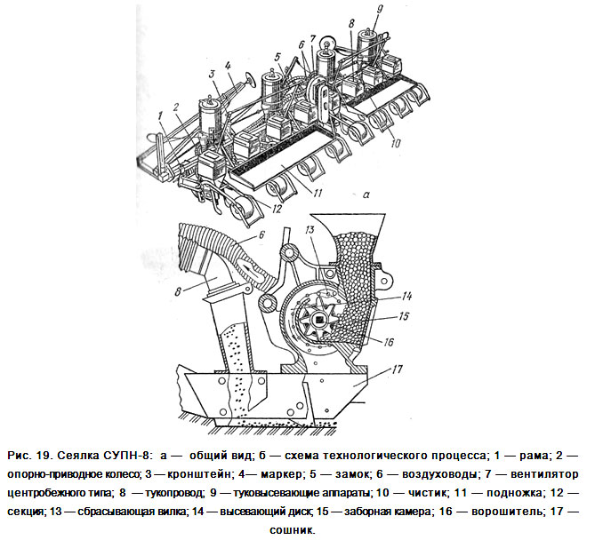 Модернизация супн-8 своими руками 94